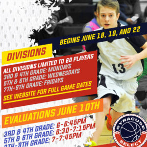 RISING SUPER STARS 3 / 3  BOYS & GIRLS SUMMER LEAGUE